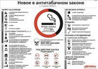 Где можно курить в квартире?