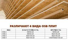 Osb 4 плита характеристики